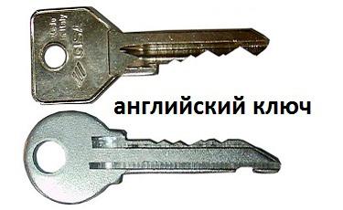 Как открыть старый шкаф без ключа
