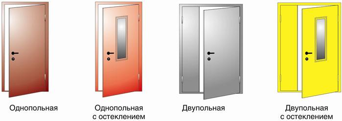 Двери огнеупорные тип гост