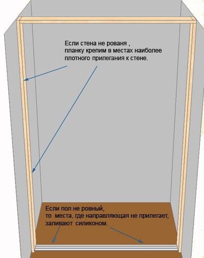 Выравнивание ниши
