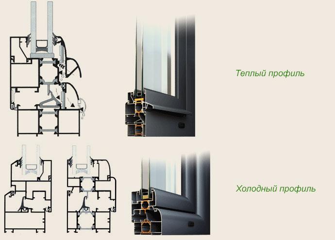 Теплый и холодный профиль дверей из алюминия