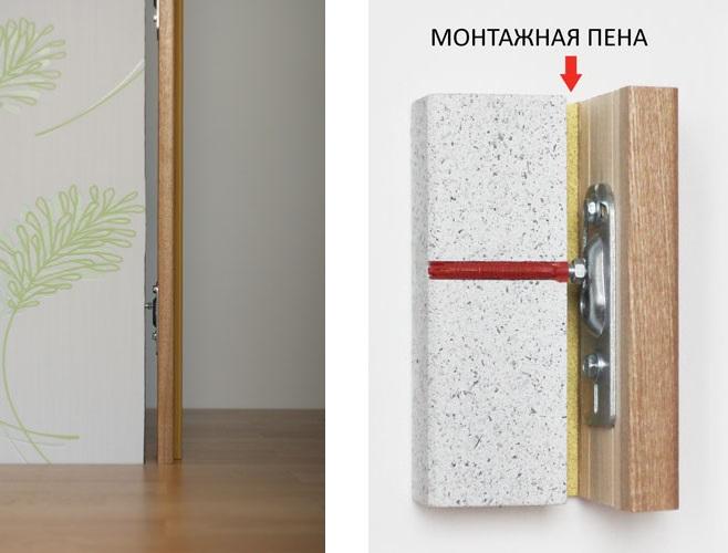 Монтажный комплект для установки дверей