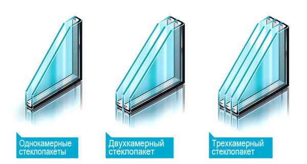 Стеклопакеты с 1-2-3 камерами