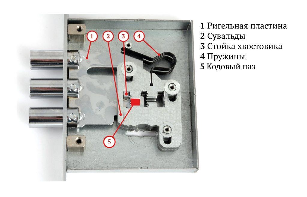 Механизм сувальдного замка