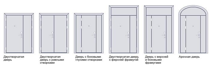 Разновидности двустворчатых дверей