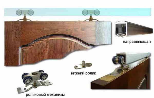 Детали для системы дверей