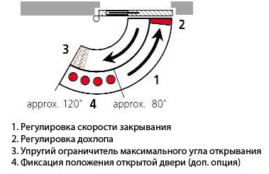 Система механизма