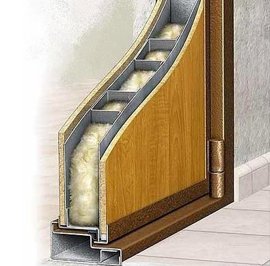 Теплоизоляция двери в разрезе