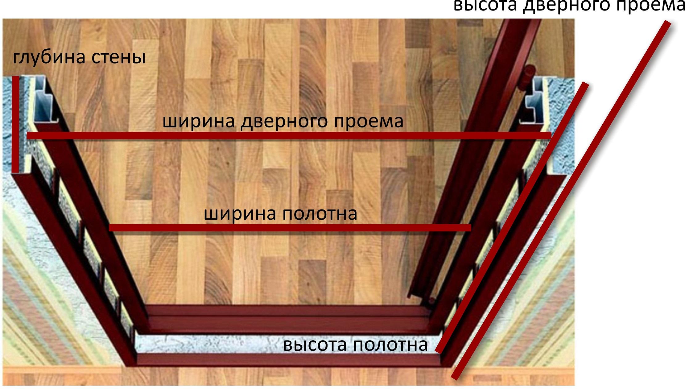 Схема измерения дверного проема
