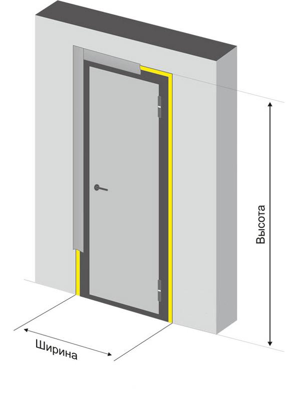 Схема правильного измерения дверного проема