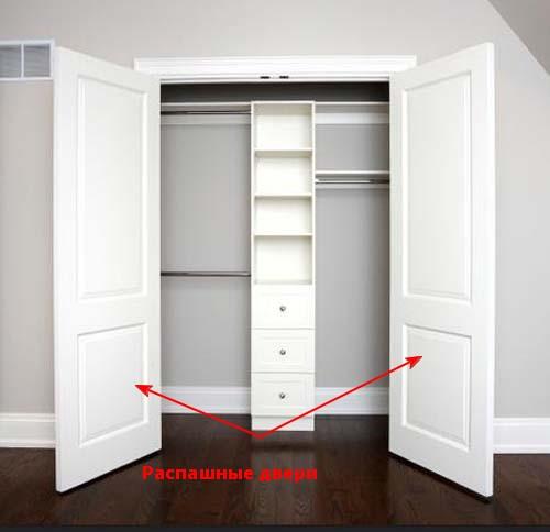 Распашная гардеробная дверь