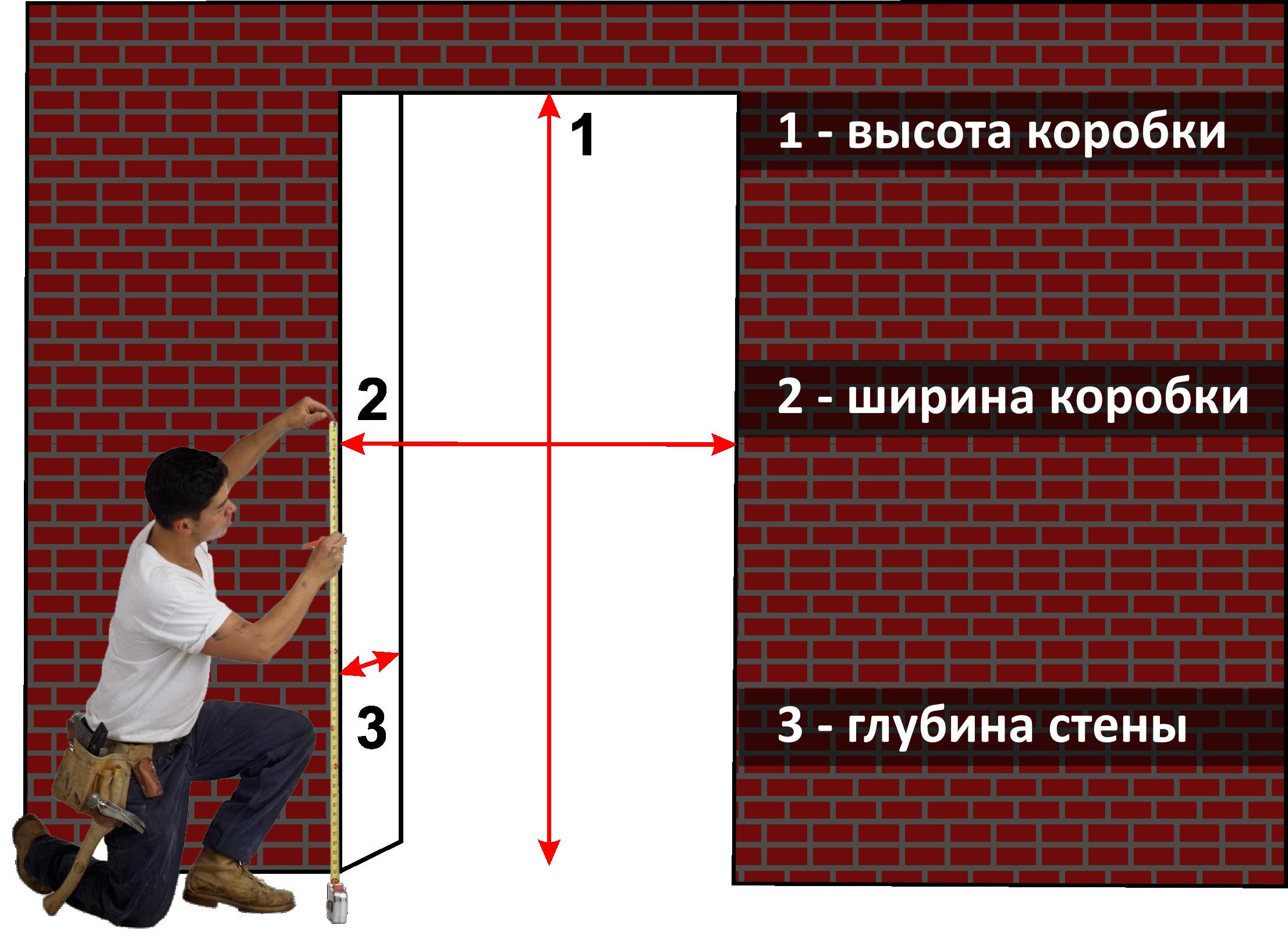 Замер проема входной двери