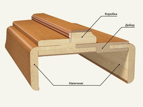 Добор для деревянной двери