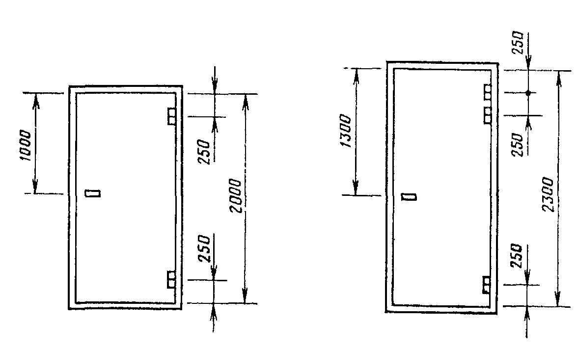 Высота входной двери