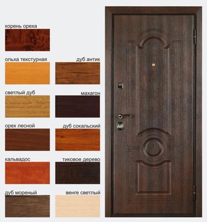 Варианты оформления двери из МДФ