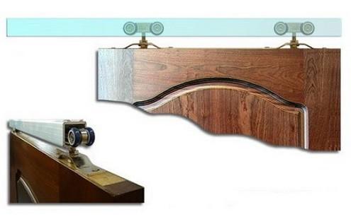 Элементы конструкции подвесных дверей