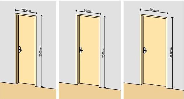 Межкомнатные двери различной ширины