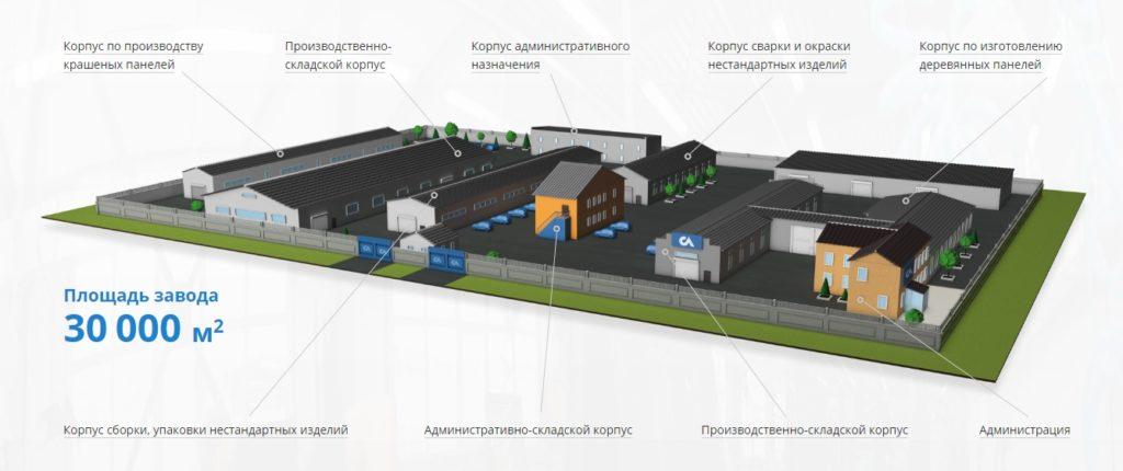 Завод Стальная Линия