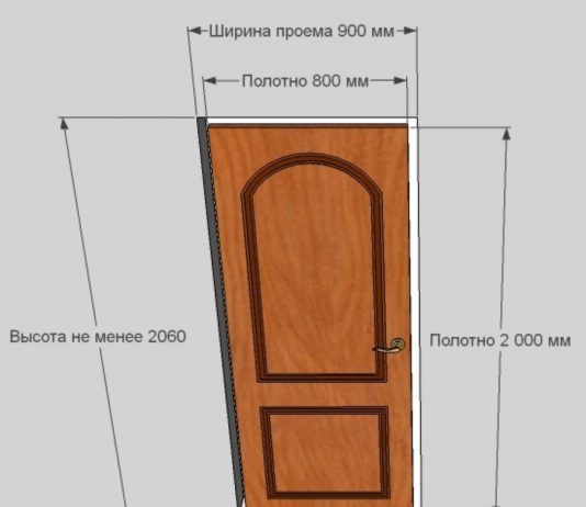 Размеры двери 80 на 200