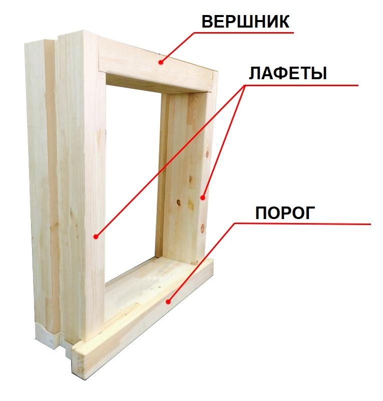 Элементы окосячки окон и дверей