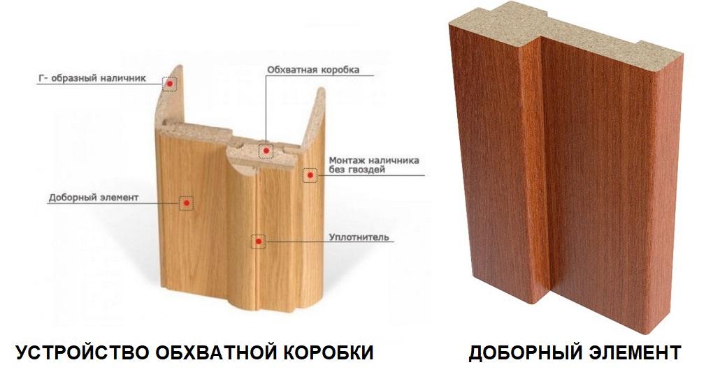 Доборный элемент
