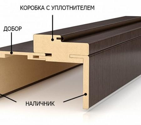 Коробка с уплотнителем и добором