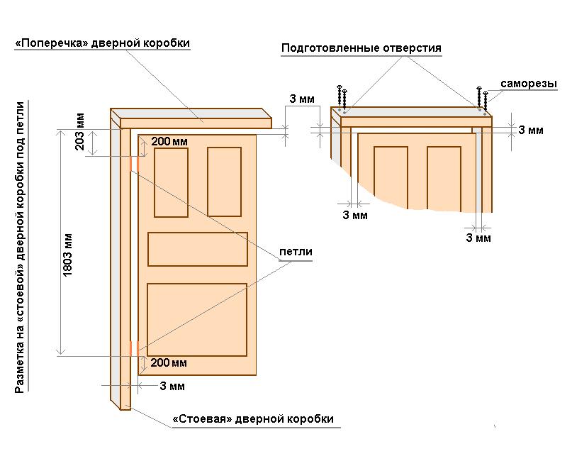 Элементы коробки двери