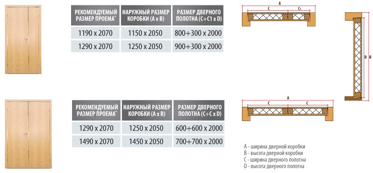 Размеры двусторчатой и полуторной двери