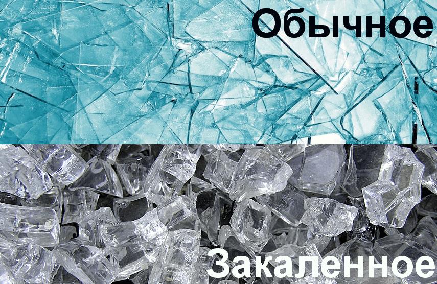 Обычное и закаленное стекло