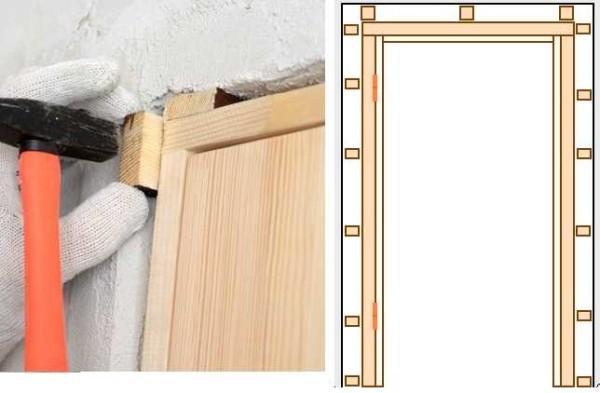 Установка коробки на клинья