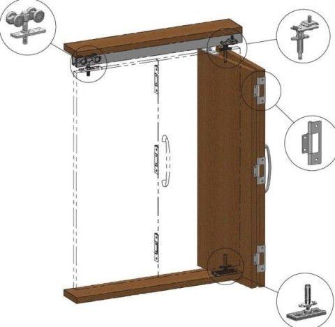 Схема крепления фурнитуры на складную дверь