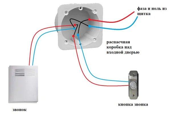 Схема проводного замка