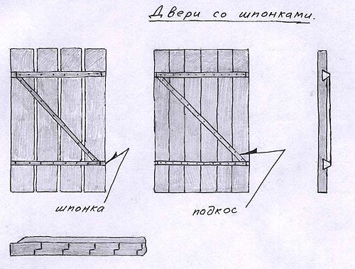 Дверь со шпонками