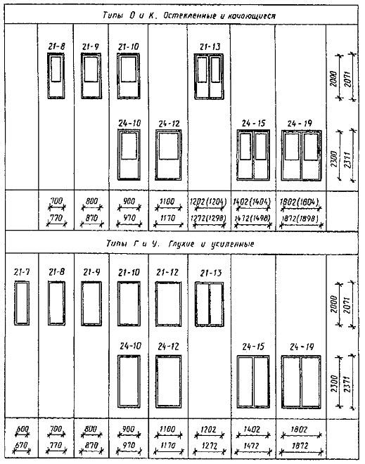 Типы дверей на схемах