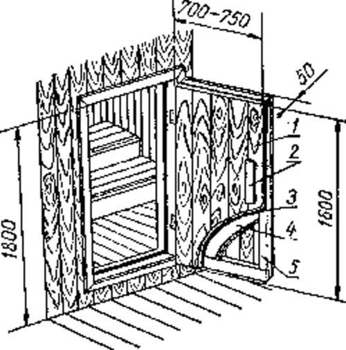 Размеры банной двери