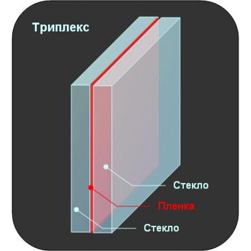 Конструкция стекла триплекс