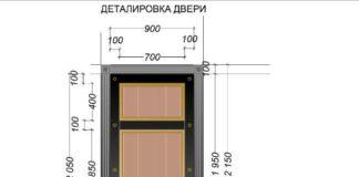 Размеры двери из металла