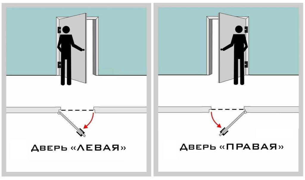 Левая и правая двери