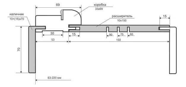 Размер телескопической коробки