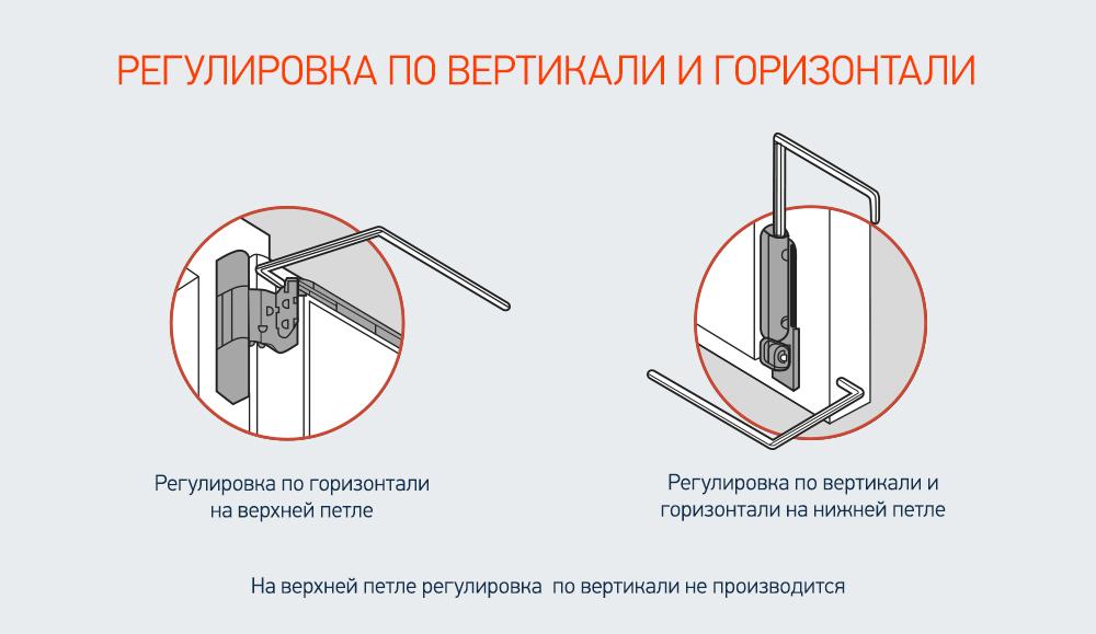 Вертикальная и горизонтальная регулировка пластиковой двери