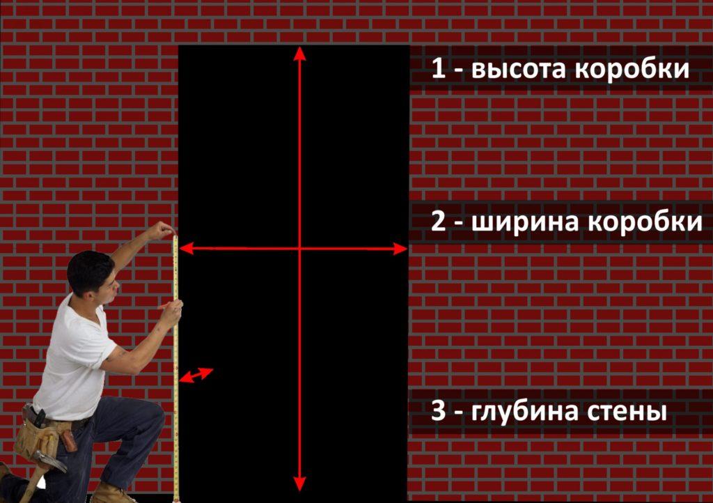 Порядок измерения проема