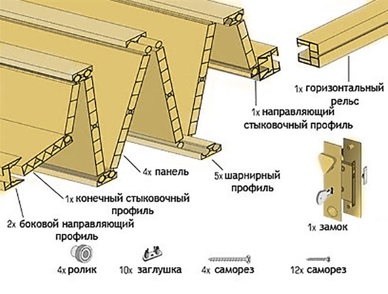 Схема сборки двери-гармошки