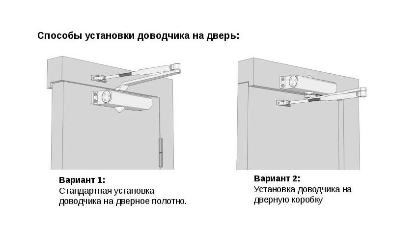 Варианты монтажа доводчика на дверь