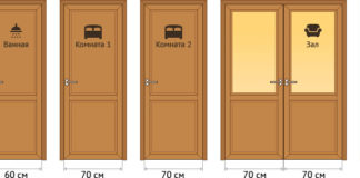 Размеры дверей различного назначения
