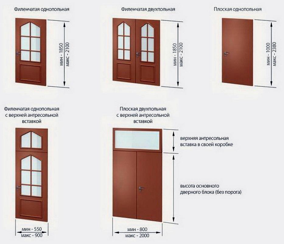 Минимальны и максимальный размер дверных полотен