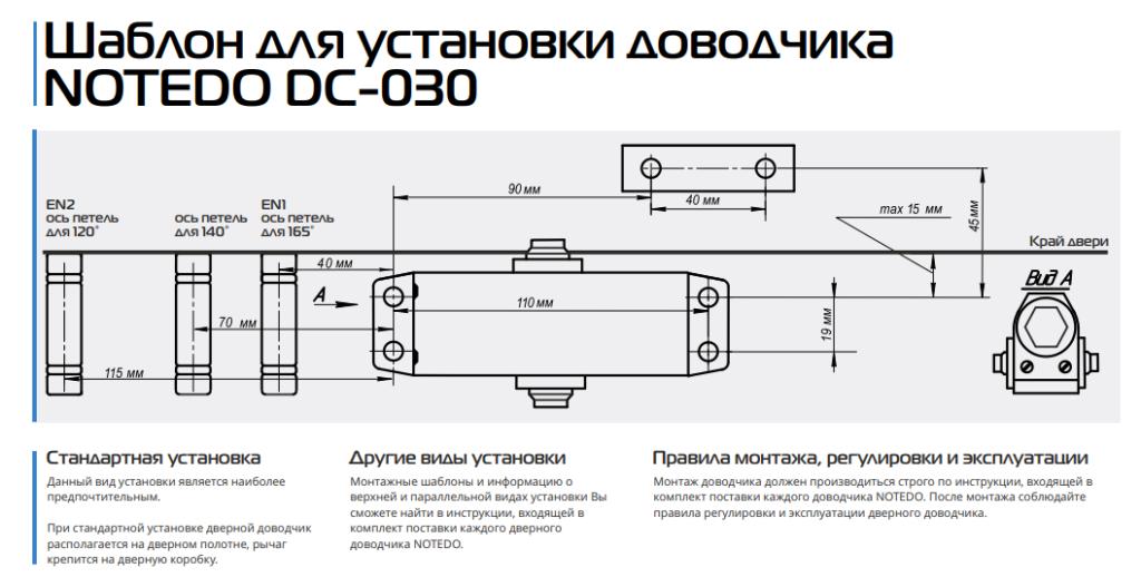 Шаблон для установки доводчика
